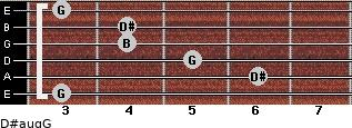 D#aug/G for guitar on frets 3, 6, 5, 4, 4, 3