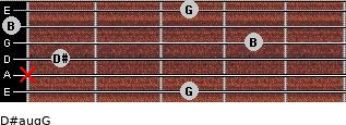 D#aug/G for guitar on frets 3, x, 1, 4, 0, 3