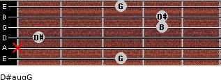 D#aug/G for guitar on frets 3, x, 1, 4, 4, 3