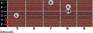 D#aug/G for guitar on frets x, x, 5, 8, 8, 7