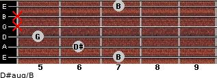 D#aug/B for guitar on frets 7, 6, 5, x, x, 7