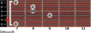 D#aug/B for guitar on frets 7, x, 9, 8, 8, 7