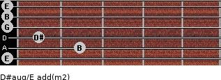 Chords | Guitar | D# | major third | augmented 5th | no 7th | inverted on E