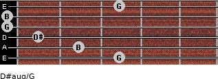 D#aug/G for guitar on frets 3, 2, 1, 0, 0, 3