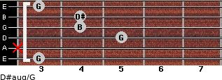 D#aug/G for guitar on frets 3, x, 5, 4, 4, 3