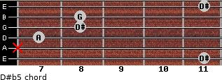 D#(b5) for guitar on frets 11, x, 7, 8, 8, 11
