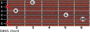 D#(b5) for guitar on frets x, 6, 5, 2, x, 3