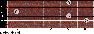 D#(b5) for guitar on frets x, 6, 5, 2, x, 5