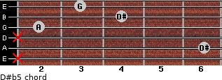 D#(b5) for guitar on frets x, 6, x, 2, 4, 3