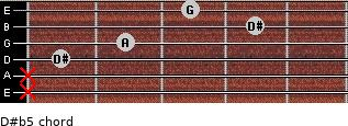 D#(b5) for guitar on frets x, x, 1, 2, 4, 3