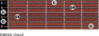 D#(b5)/A for guitar on frets 5, 0, 1, 0, 4, 3