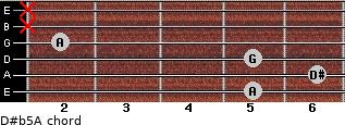 D#(b5)/A for guitar on frets 5, 6, 5, 2, x, x