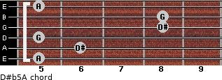 D#(b5)/A for guitar on frets 5, 6, 5, 8, 8, 5