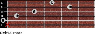 D#(b5)/A for guitar on frets x, 0, 1, 2, 4, 3