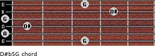 D#(b5)/G for guitar on frets 3, 0, 1, 0, 4, 3