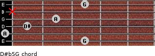D#(b5)/G for guitar on frets 3, 0, 1, 2, x, 3