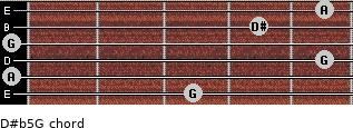 D#(b5)/G for guitar on frets 3, 0, 5, 0, 4, 5
