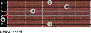 D#(b5)/G for guitar on frets 3, 0, x, 2, 4, 3