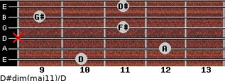 D#dim(maj11)/D for guitar on frets 10, 12, x, 11, 9, 11