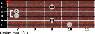 D#dim(maj11)/D for guitar on frets 10, 9, 7, 7, 9, x
