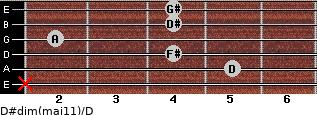 D#dim(maj11)/D for guitar on frets x, 5, 4, 2, 4, 4