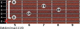 D#dim(maj11)/D for guitar on frets x, 5, 6, 8, 7, 5