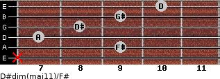 D#dim(maj11)/F# for guitar on frets x, 9, 7, 8, 9, 10