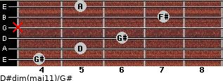 D#dim(maj11)/G# for guitar on frets 4, 5, 6, x, 7, 5