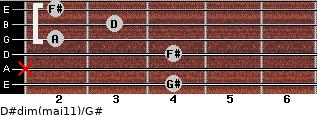 D#dim(maj11)/G# for guitar on frets 4, x, 4, 2, 3, 2