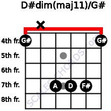 D#dim(maj11)/G# for guitar on frets 4, x, 7, 7, 7, 4