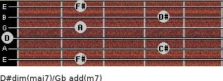 D#dim(maj7)/Gb add(m7) guitar chord