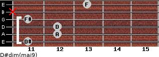 D#dim(maj9) for guitar on frets 11, 12, 12, 11, x, 13