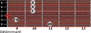 D#dim(maj9) for guitar on frets 11, 9, x, 10, 10, 10