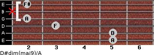 D#dim(maj9)/A for guitar on frets 5, 5, 3, 2, x, 2