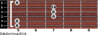 D#dim(maj9)/A for guitar on frets 5, 5, 7, 7, 7, 5