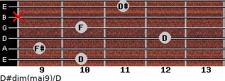 D#dim(maj9)/D for guitar on frets 10, 9, 12, 10, x, 11