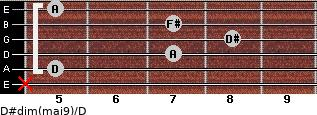 D#dim(maj9)/D for guitar on frets x, 5, 7, 8, 7, 5