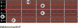 D#dim(maj9)/F for guitar on frets 1, 0, 3, x, 3, 2