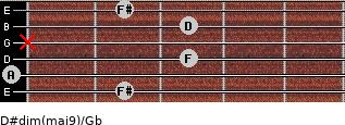 D#dim(maj9)/Gb for guitar on frets 2, 0, 3, x, 3, 2