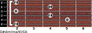 D#dim(maj9)/Gb for guitar on frets 2, 5, 4, 2, 4, 2
