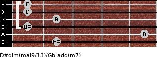 D#dim(maj9/13)/Gb add(m7) guitar chord