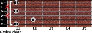 D#dim for guitar on frets 11, 12, x, 11, x, 11