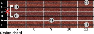 D#dim for guitar on frets 11, 9, 7, x, 7, 11