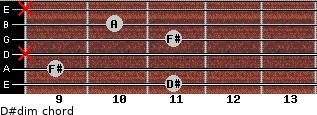 D#dim for guitar on frets 11, 9, x, 11, 10, x
