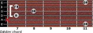 D#dim for guitar on frets 11, x, 7, 8, 7, 11