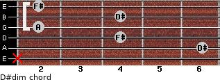 D#dim for guitar on frets x, 6, 4, 2, 4, 2