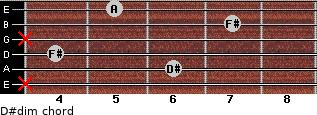 D#dim for guitar on frets x, 6, 4, x, 7, 5