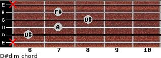 D#dim for guitar on frets x, 6, 7, 8, 7, x
