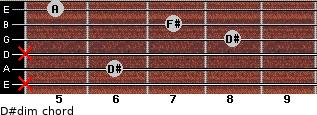 D#dim for guitar on frets x, 6, x, 8, 7, 5