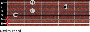D#dim for guitar on frets x, x, 1, 2, 4, 2